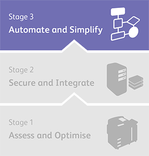 Stage 3:Automate and Simplify